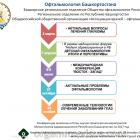 Офтальмология Башкортостана! План конференций в 2017 году. Портал Орган зрения organum-visus.ru