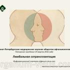 Новости офтальмологии портала Орган зрения www.organum-visus.com 25 марта 2016г.