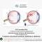 Венозные окклюзии сетчатки. Новости офтальмологии портала Орган зрения www.organum-visus.com