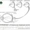 ПЕРИФОКАЛ (PERIFOCAL): об оптимальном способе лечения миопии у детей. Новости офтальмологии портала Орган зрения www.organum-visus.com