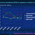 Волик Е.И. (г. Краснодар, Россия), доклад на офтальмологической конференции Восток-Запад-2013. Информационный партнер www.organum-visus.com (Рис. 20)